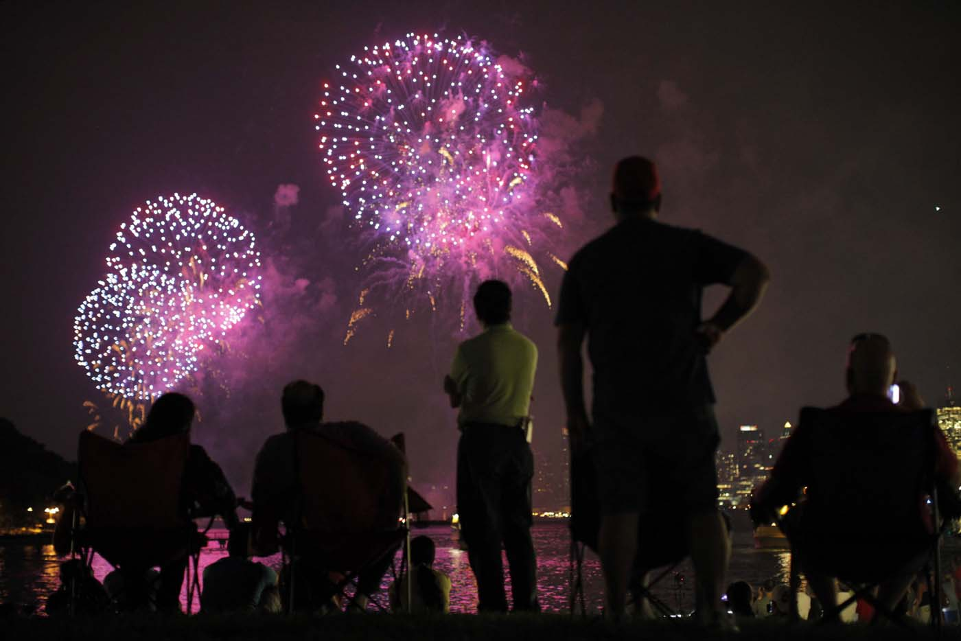 4th of July Fireworks across the nation