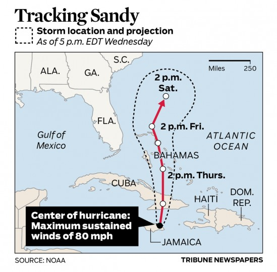 October 24, 2012: Tracking Sandy