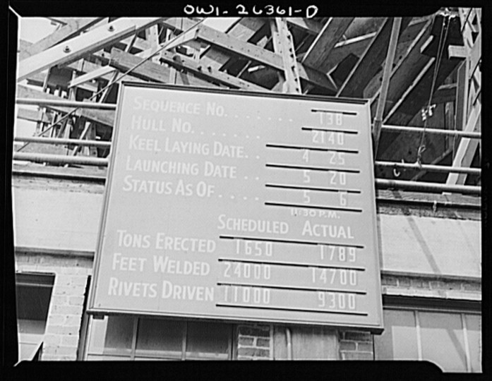 Bethlehem-Fairfield shipyards, Baltimore, Maryland. Schedule sign. (Arthur S. Siegel / May 1943)