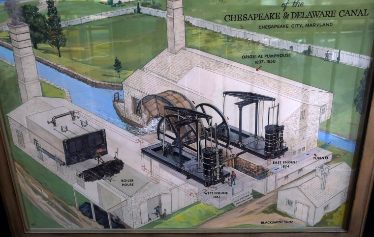 A drawing of the lift wheel pumping plant of the C&D Canal hangs in the C&D Canal museum. When locks were used on the 14-mile canal when it first opened in 1829 until 1927, water was pumped from the Back Creek Basin into the Chesapeake City lock.  The C&D canal eliminates an extra 300 miles of travel around Cape Charles and saves an estimated 40 million gallons of fuel oil annually by commercial vessels. (Algerina Perna/Baltimore Sun)